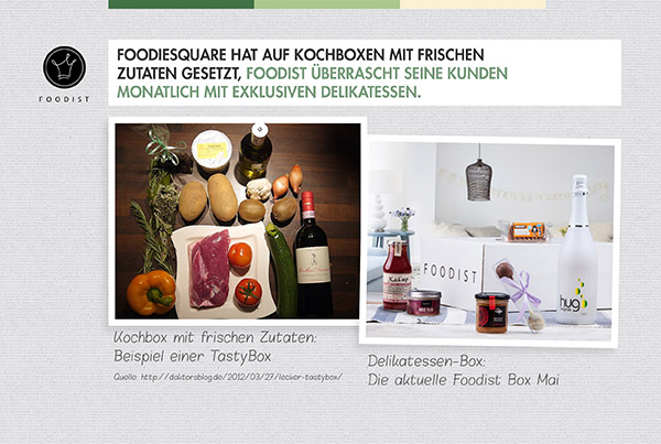 Foodist Plans to Acquire Assets of Its Insolvent Competitor foodieSquare