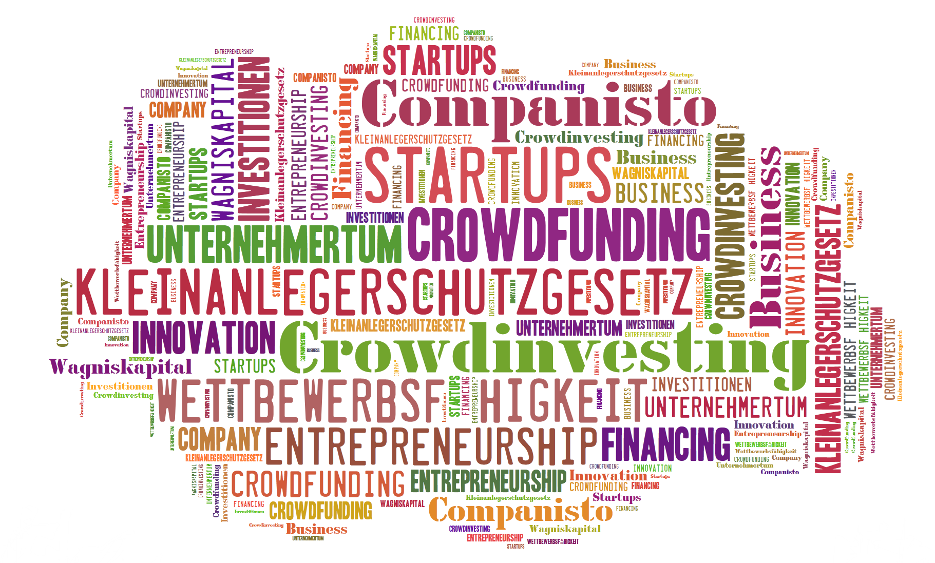 Proposed Law Contradicts Promotion of Start-ups