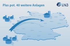 EN3 schließt Vertrag mit Biogasanlagen-Marktführer – Folgeauftrag für Serienproduktion möglich