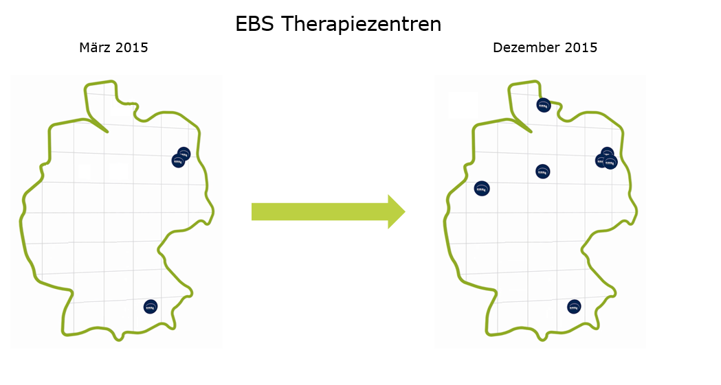 EBS Technologies mit neuem Therapiezentrum