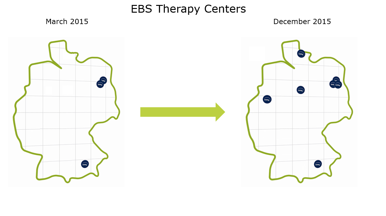EBS Technologies Announces New Therapy Center