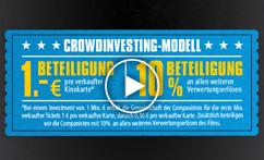 Video-Update: Das Beteiligungsmodell beim Film-Crowdinvesting samt Marktvolumen