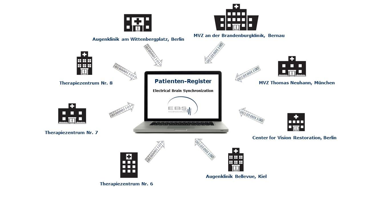 Das Patientenregister als großes Asset von EBS Technologies