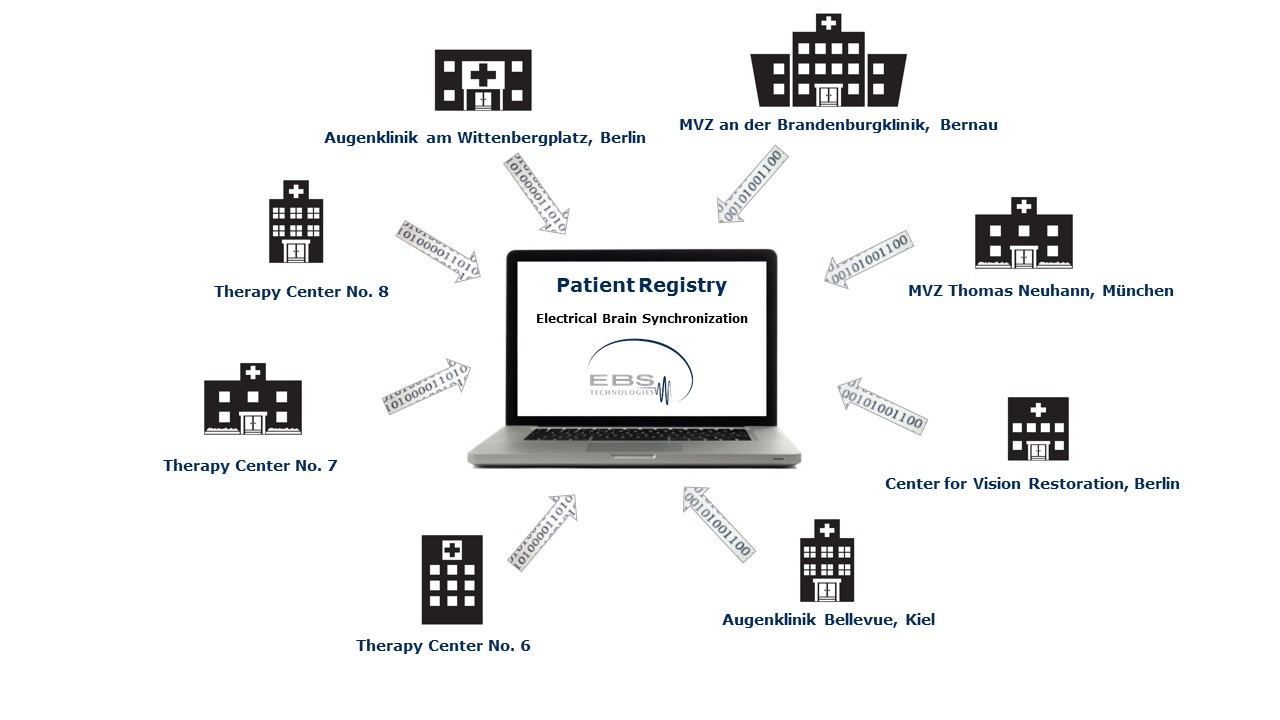 The Patient Registry Is an Important Asset for EBS Technologies