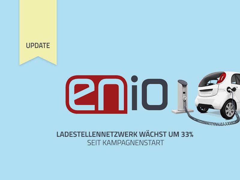 ENIO-Ladestellennetzwerk wächst um 33% seit Kampagnenstart
