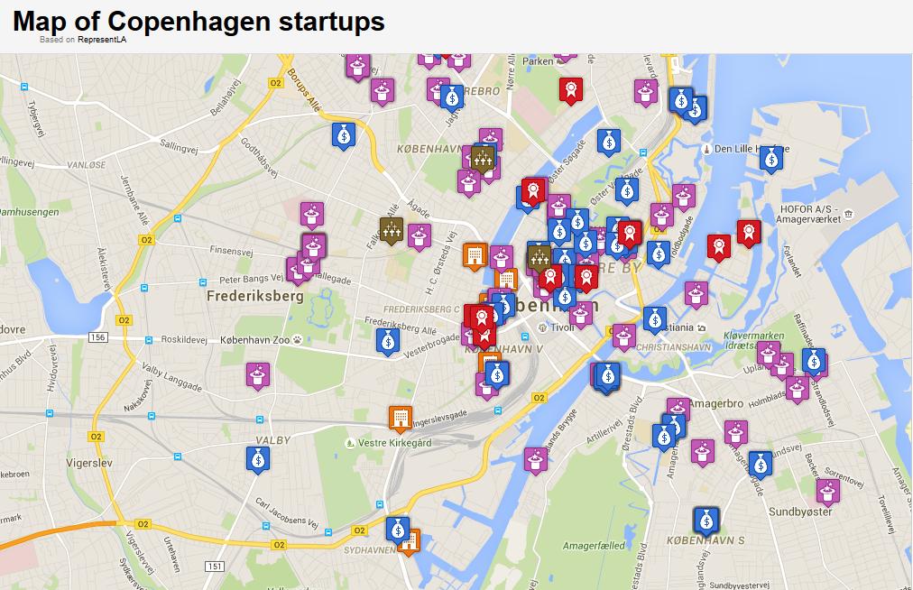 Startup-Map Kopenhagen