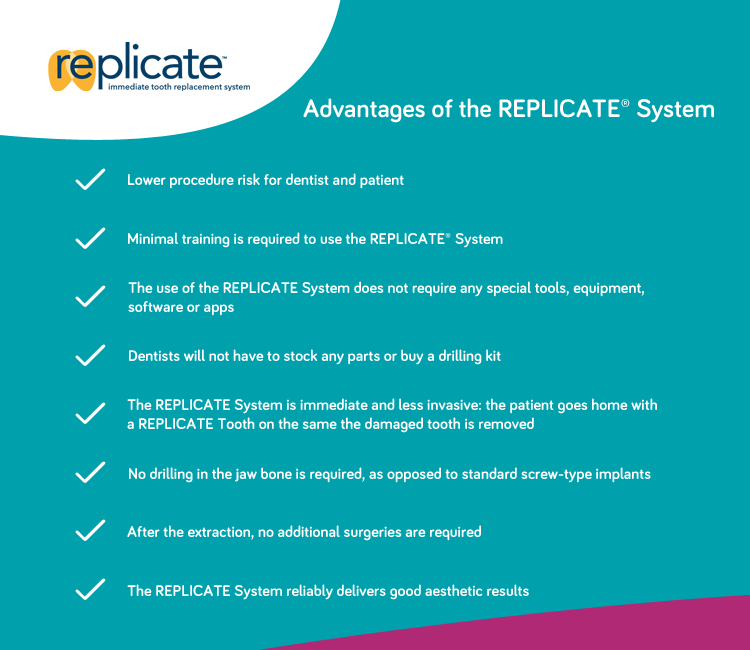 Advantages of the REPLICATE Systems
