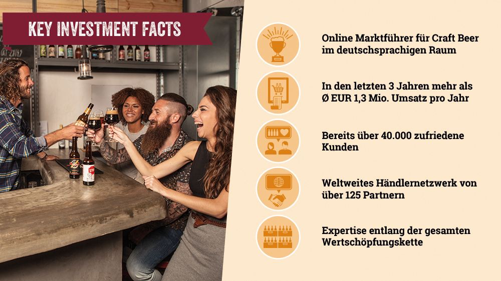 Key Investments Facts Bier-Deluxe