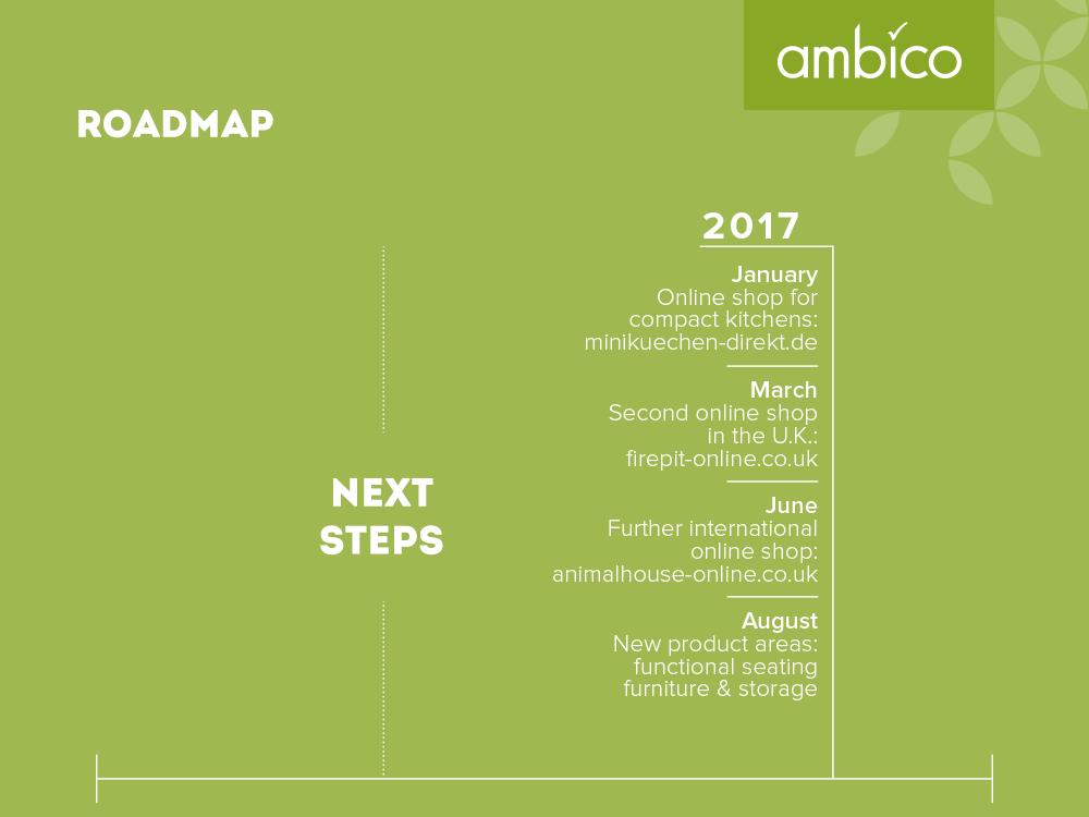 ambico - next steps