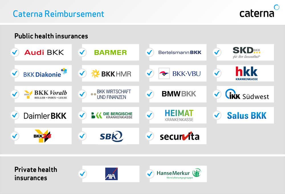 Caterna - Reimbursement