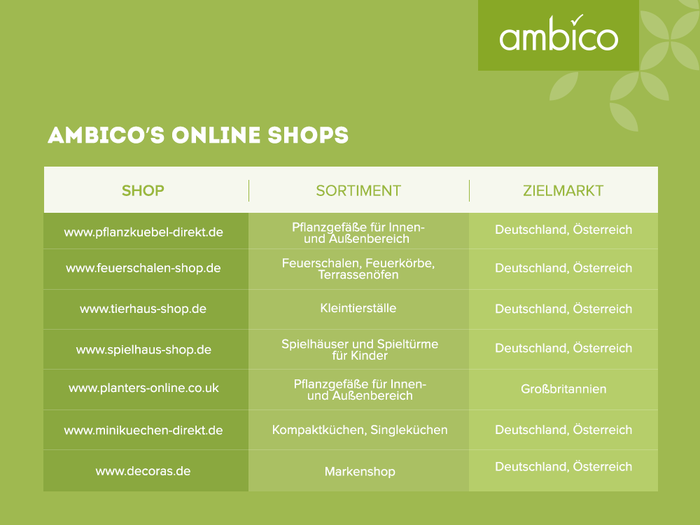 ambico Online-Shops