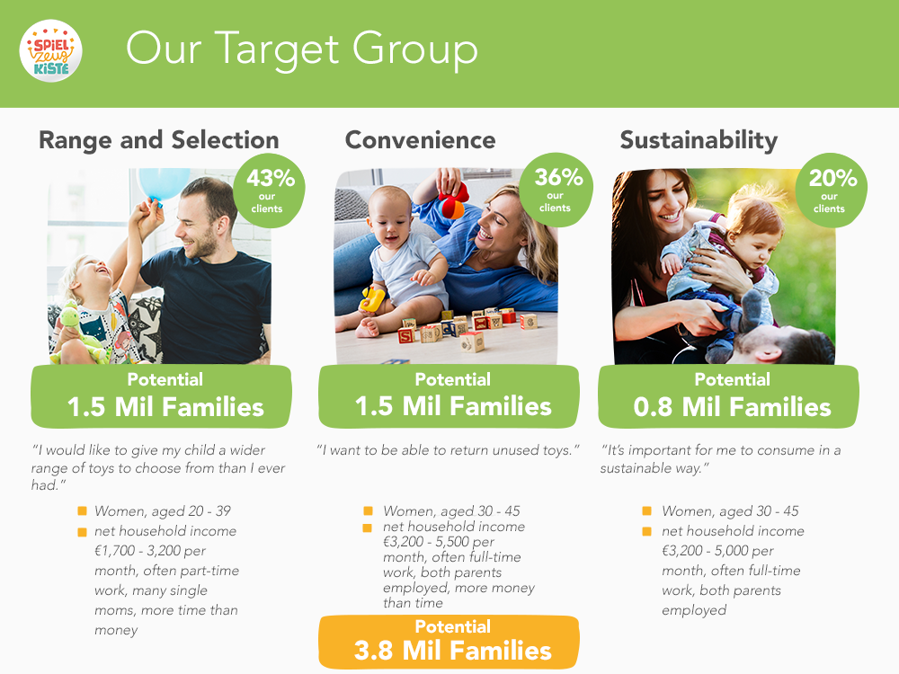 Our Target Group