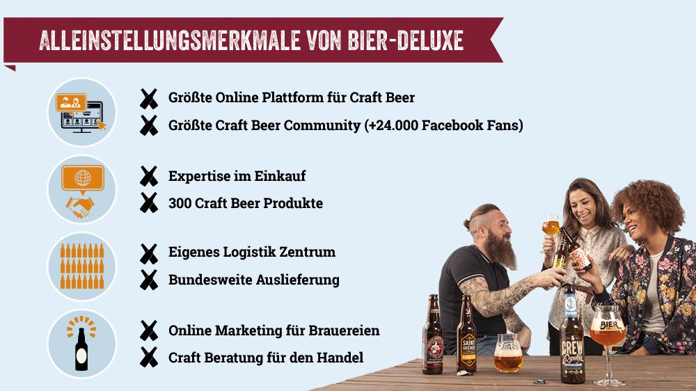 Bier-Deluxe Alleinstellungsmerkmal