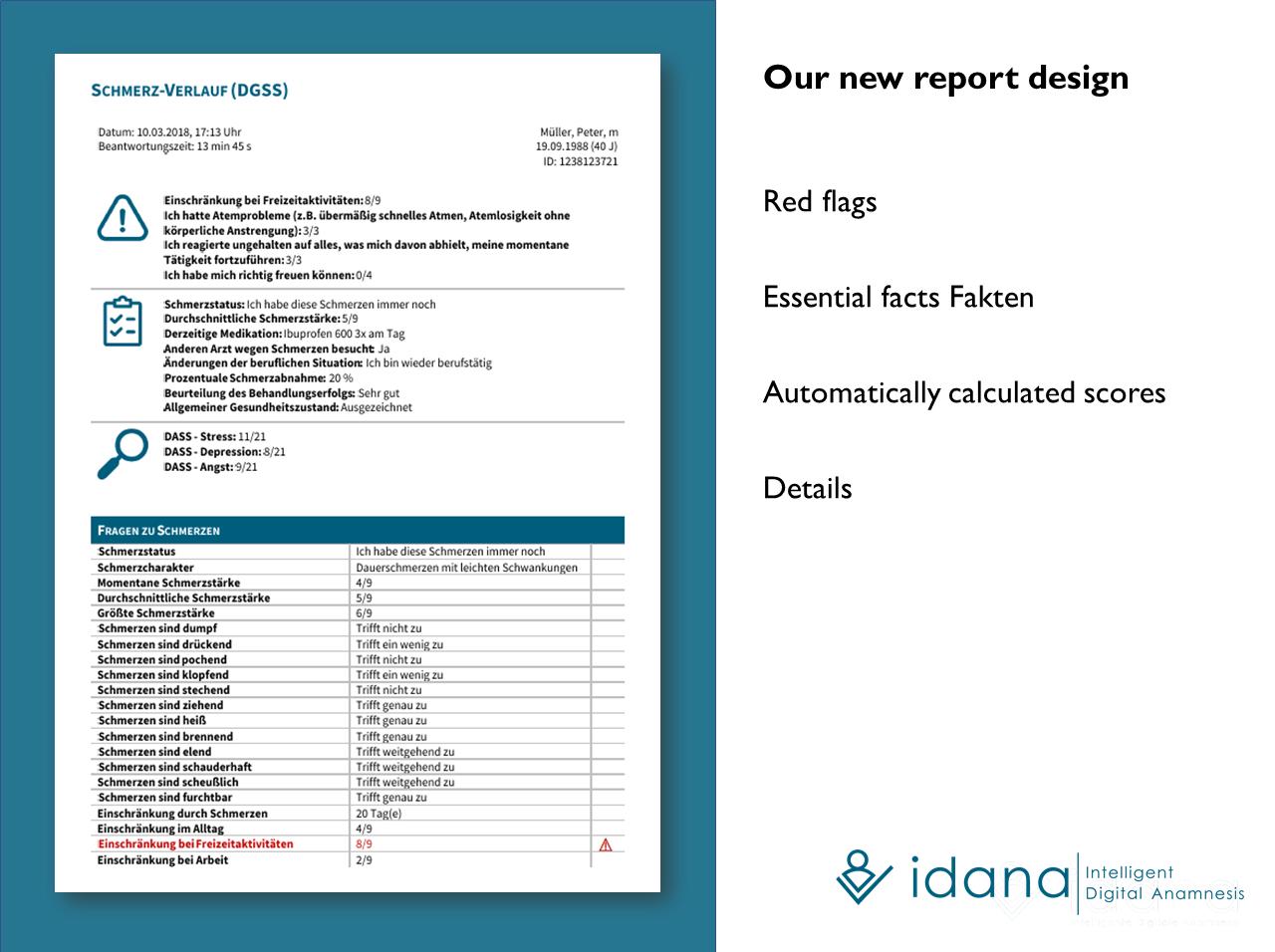 Idana - Report