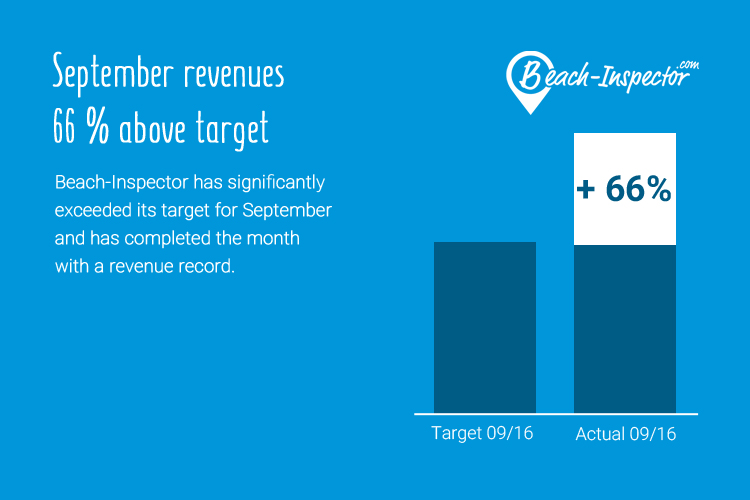 September Revenues of Beach-Inspector