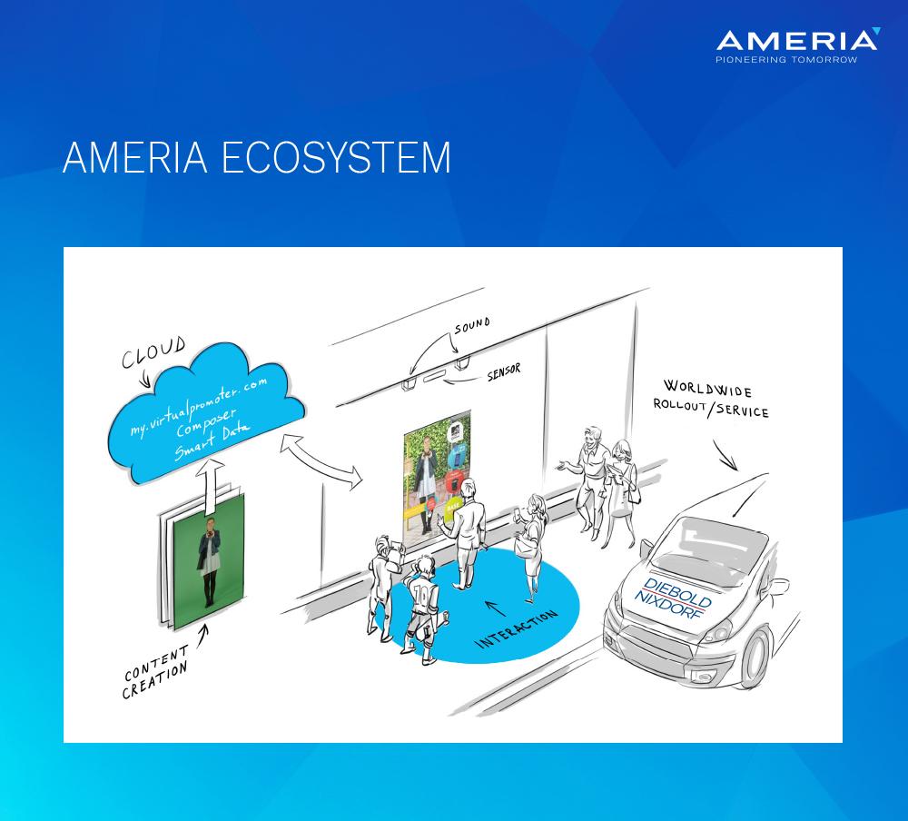AMERIA - ecosystem