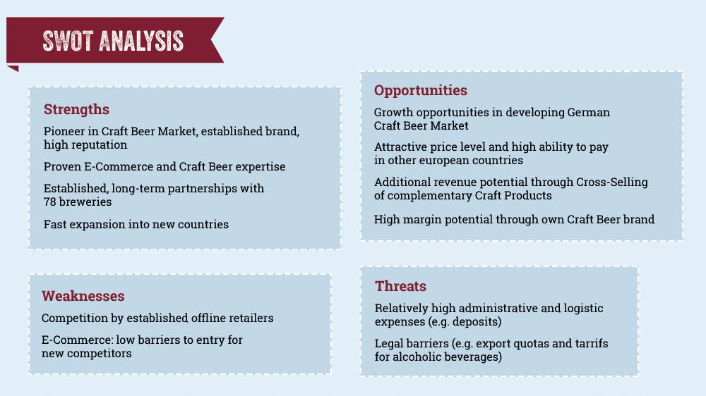 Bier-Deluxe SWOT-Analysis