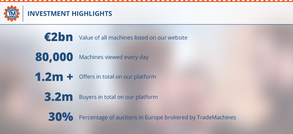 Investment-Highlights
