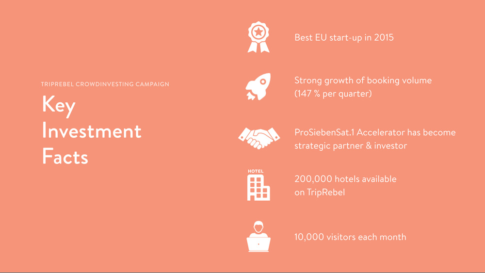 Key Investment Facts TripRebel
