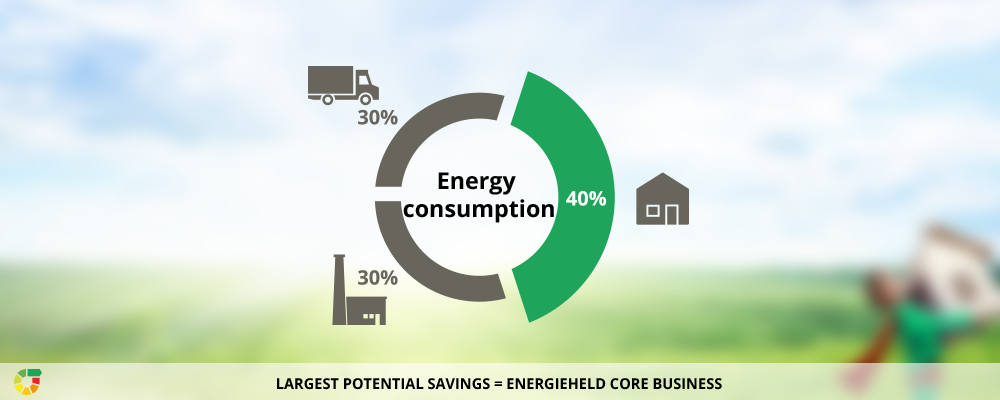 energieheld_core_business
