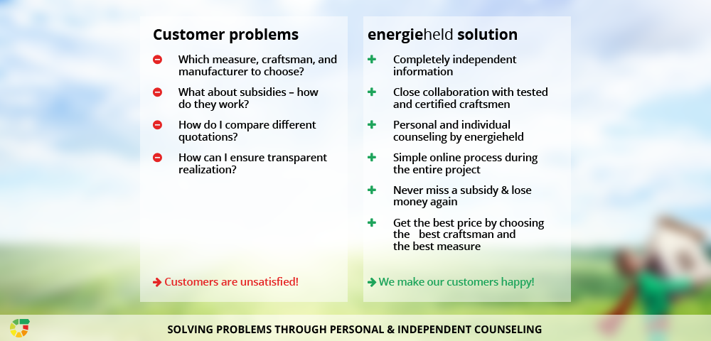 customer_problems_energieheld