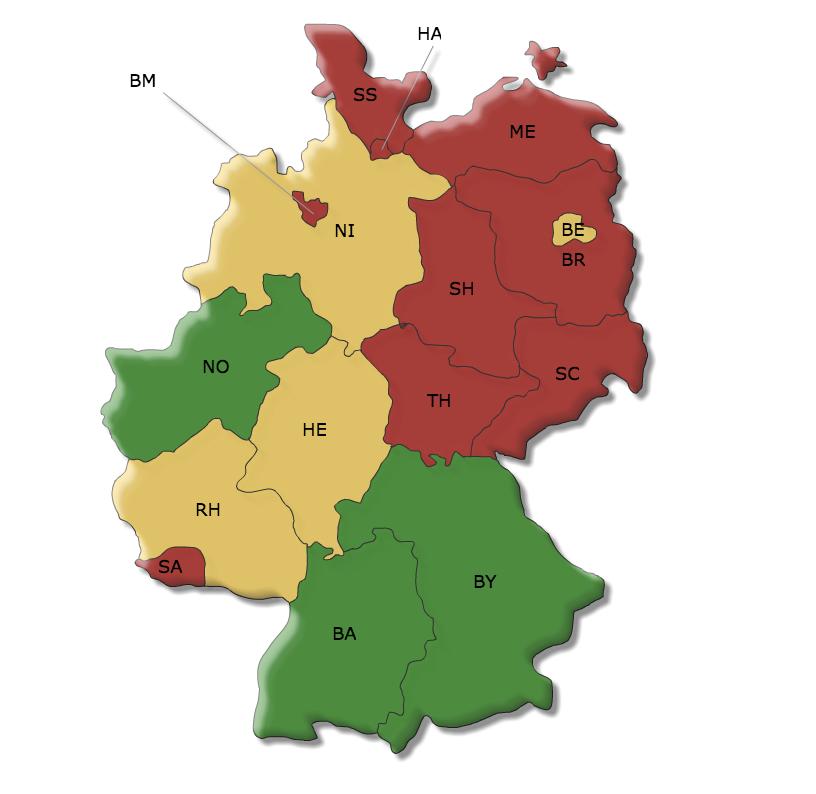 KoRo - Umsatz nach Region
