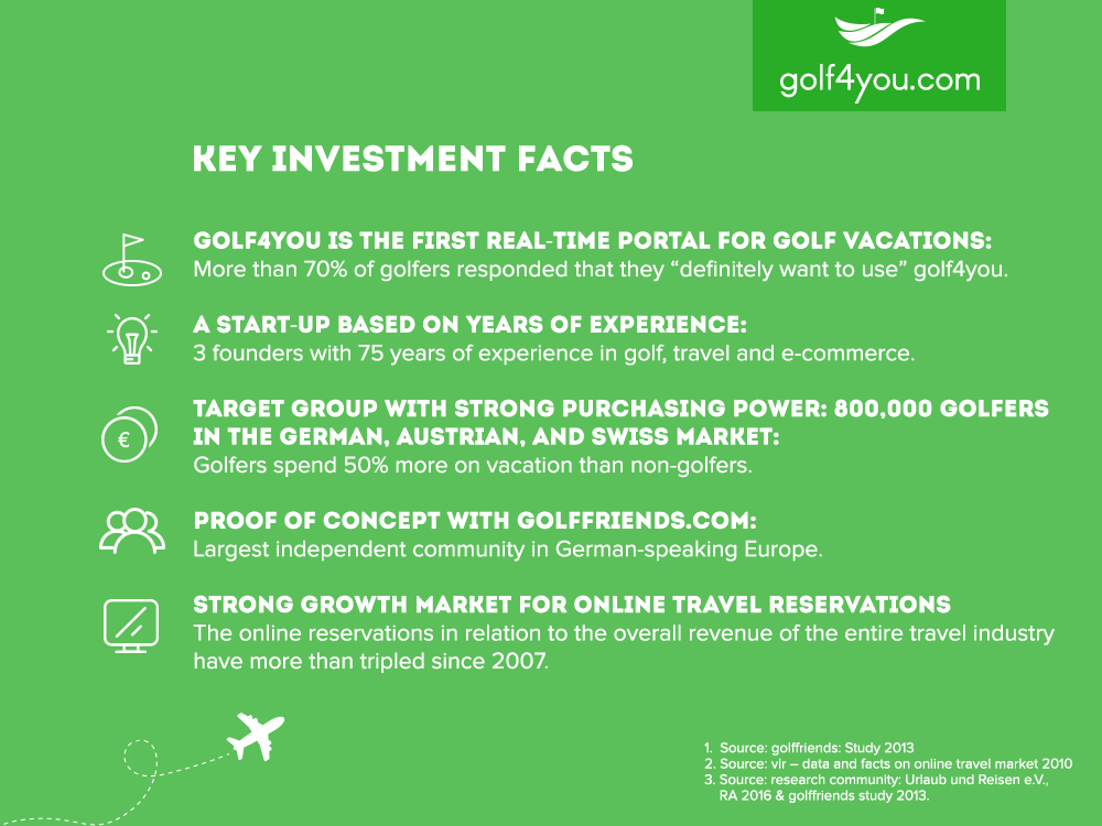 golf4you - Key Investment Facts