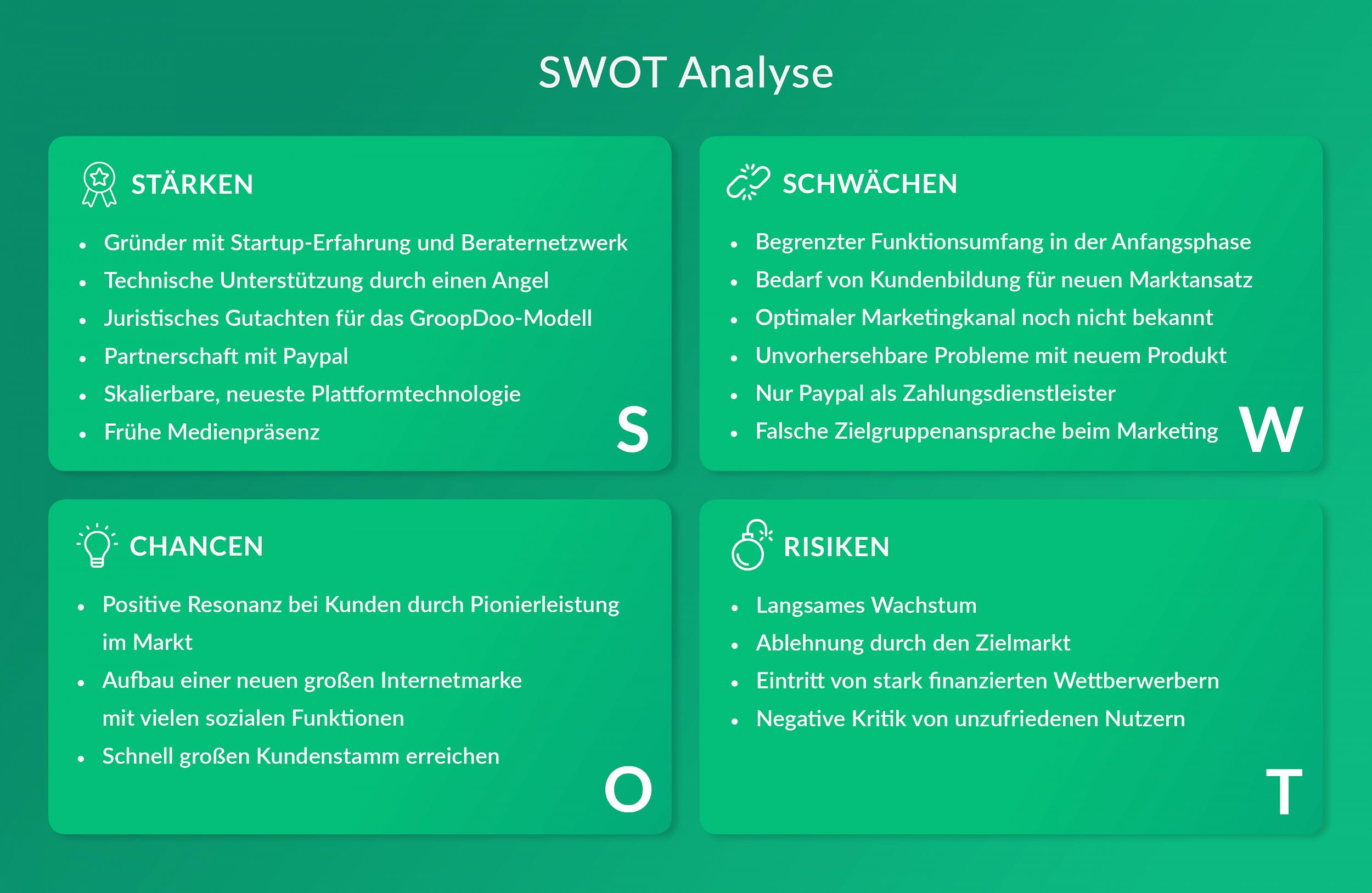 GroopDoo SWOT-Analyse