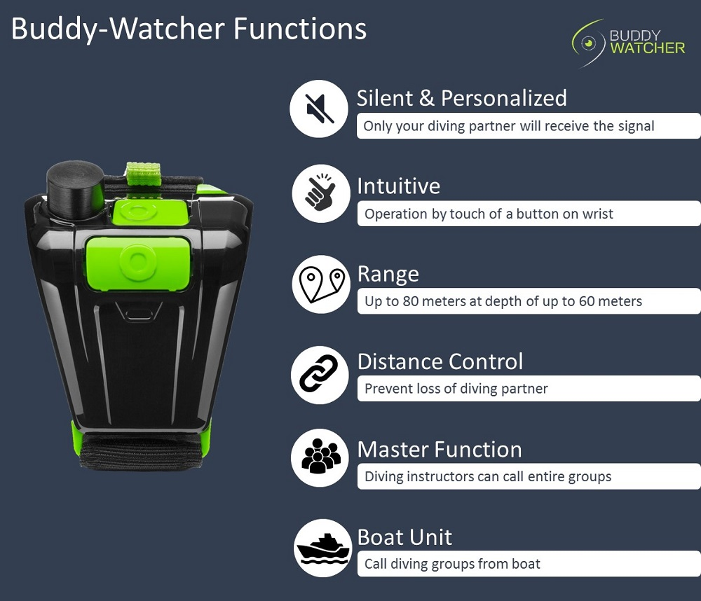Buddy-Watcher Functions