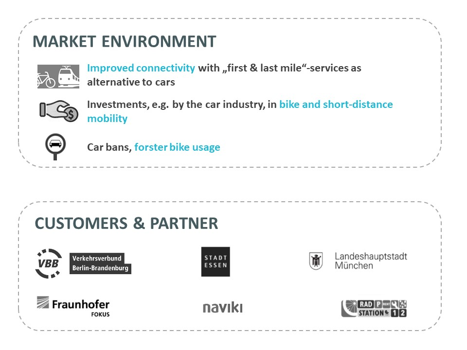 Rydies - Market Environment / Customers & Partner