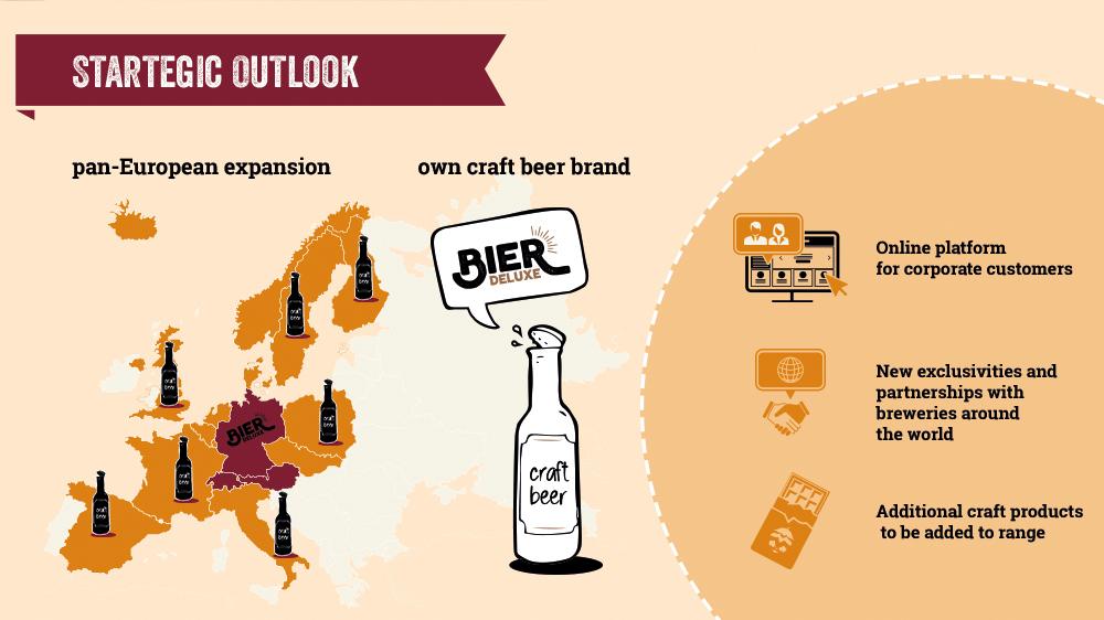 Bier-Deluxe - Strategic Outlook