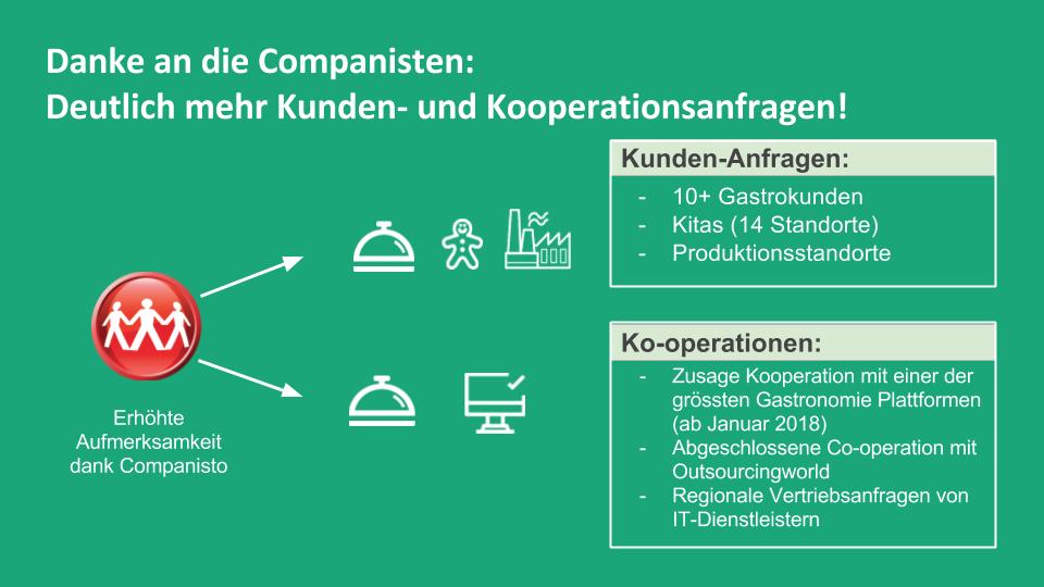 Kunden- und Kooperationsanfragen