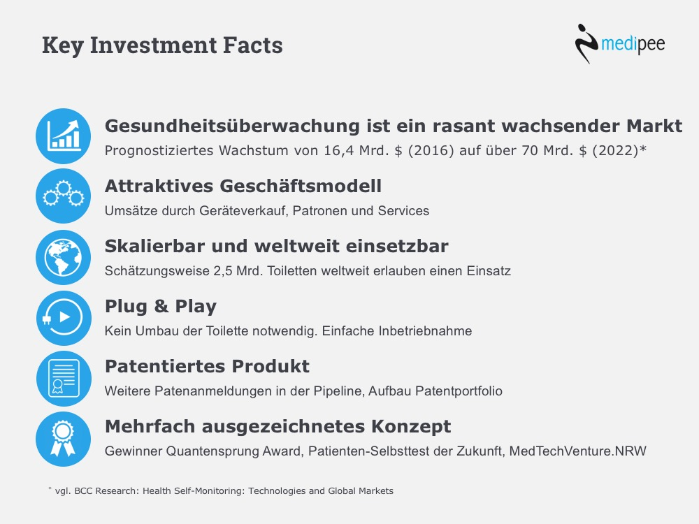Medipee - Key Investment Facts
