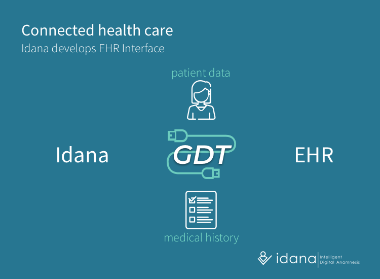 Connected Health Care