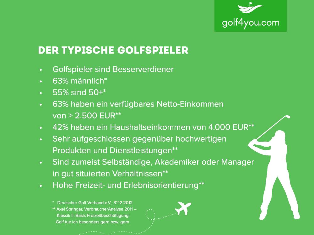 golf4you - Typischer Golfspieler