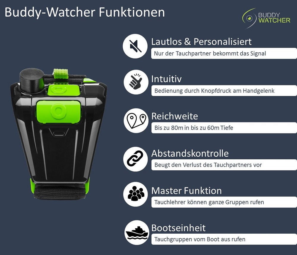 Buddy-Watcher Funktionen