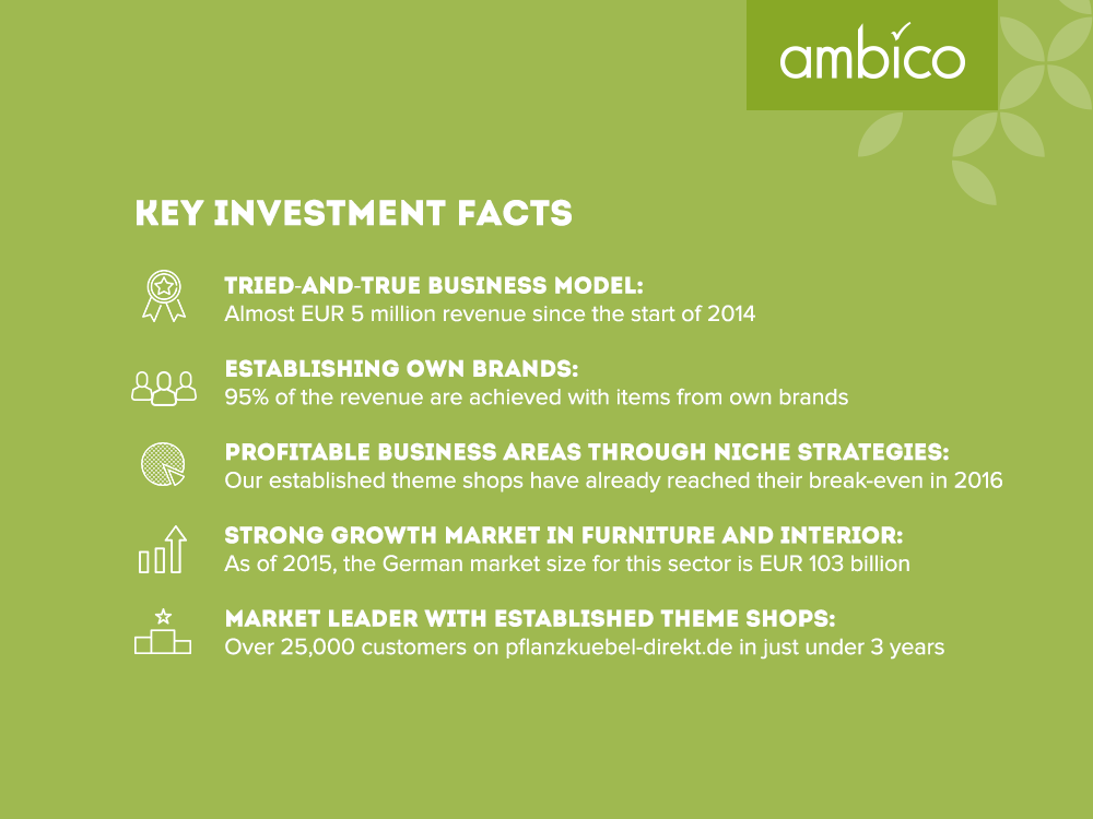 ambico - Key Investment Facts