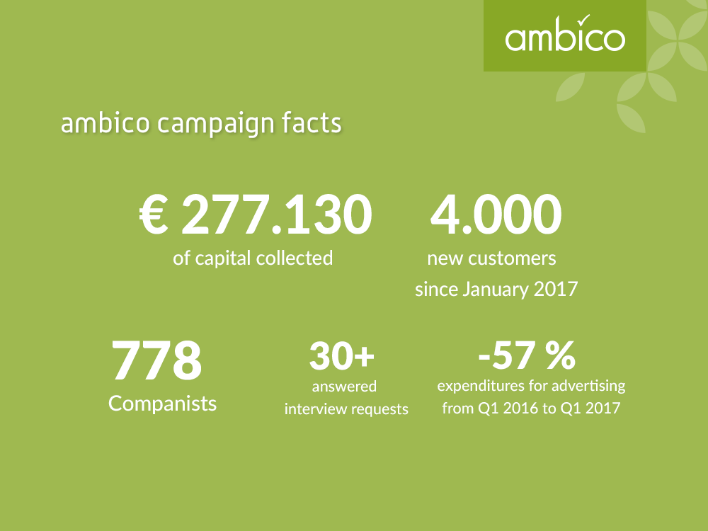 ambico campaign facts