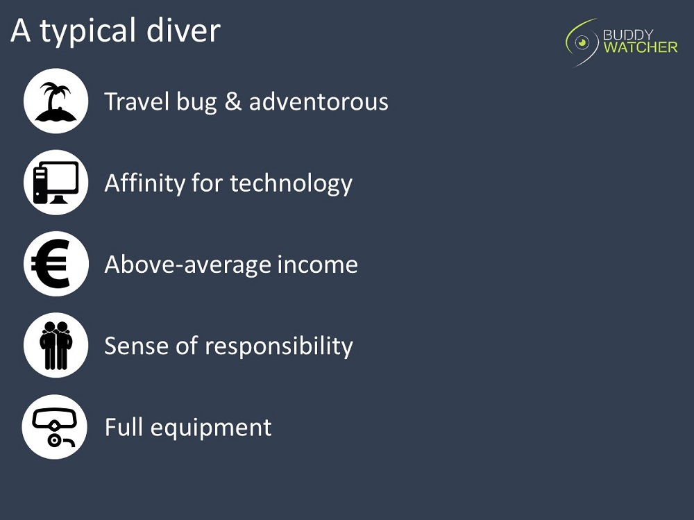 Buddy-Watcher - A typical diver