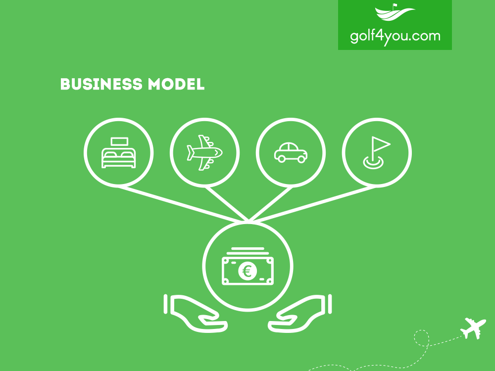 golf4you Business model