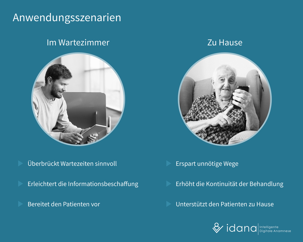 Idana - Anwendungsszenarien