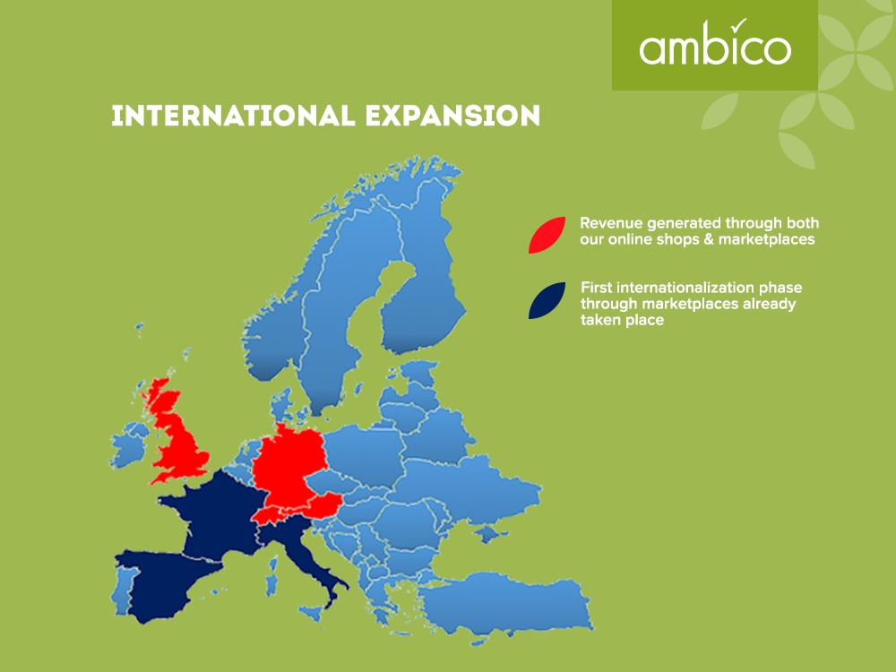 ambico - International expansion