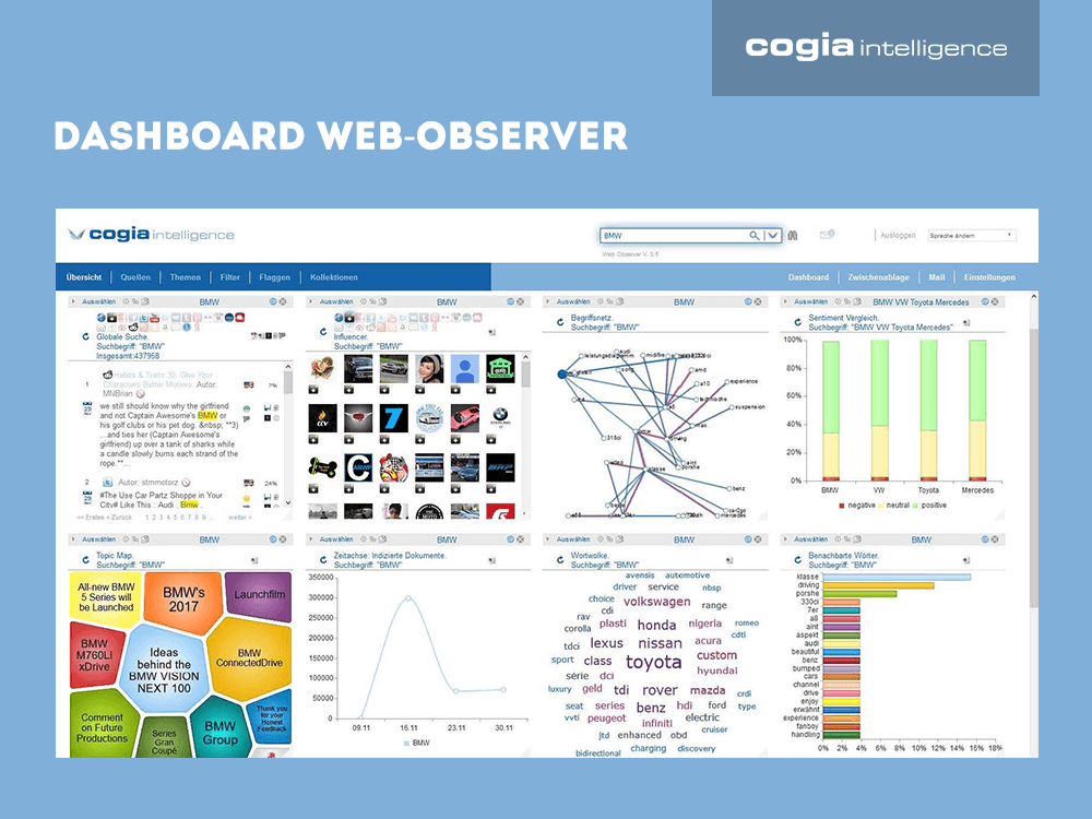 Dashboard Web-Oberserver