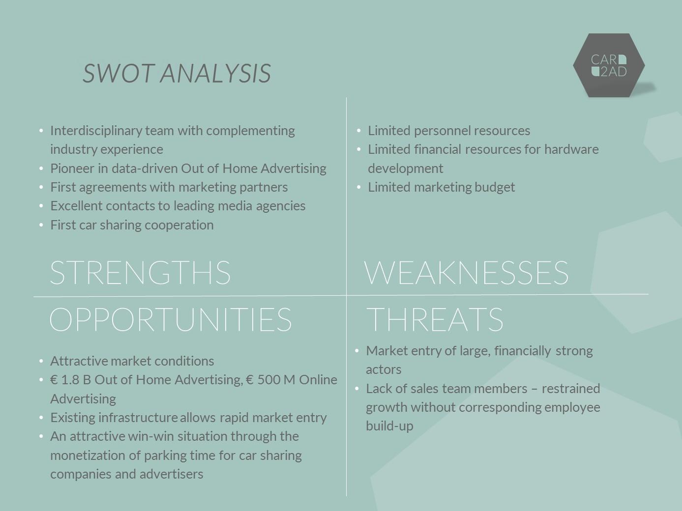CAR2AD - Swot analysis