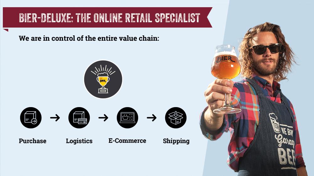 Bier-Deluxe - the online retail specialist