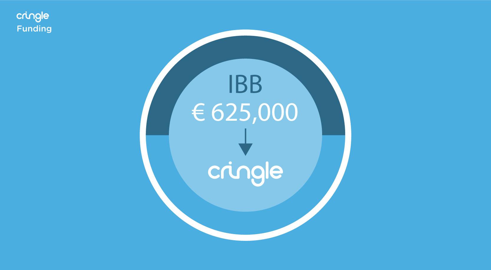 Cringle - Funding IBB