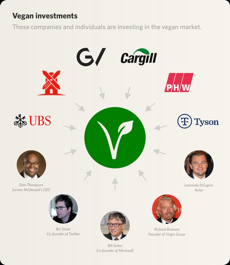 vanilla bean - Vegan Investments
