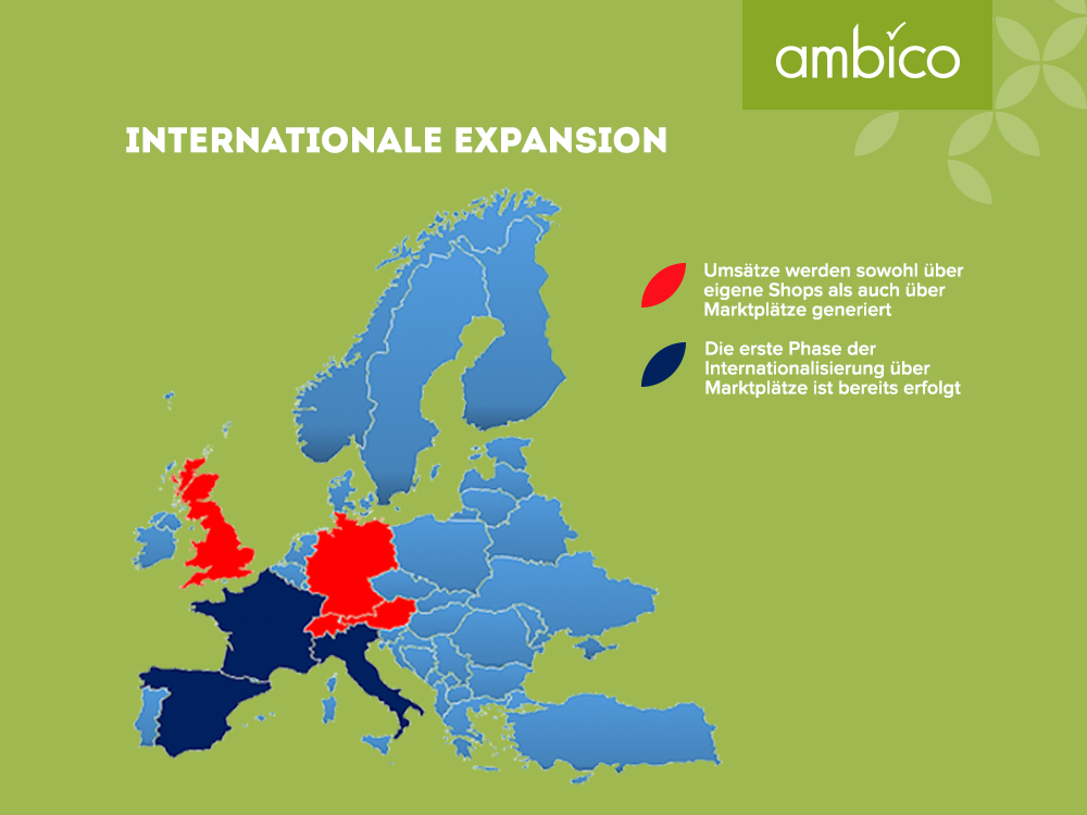 ambico - Internationale Expansion
