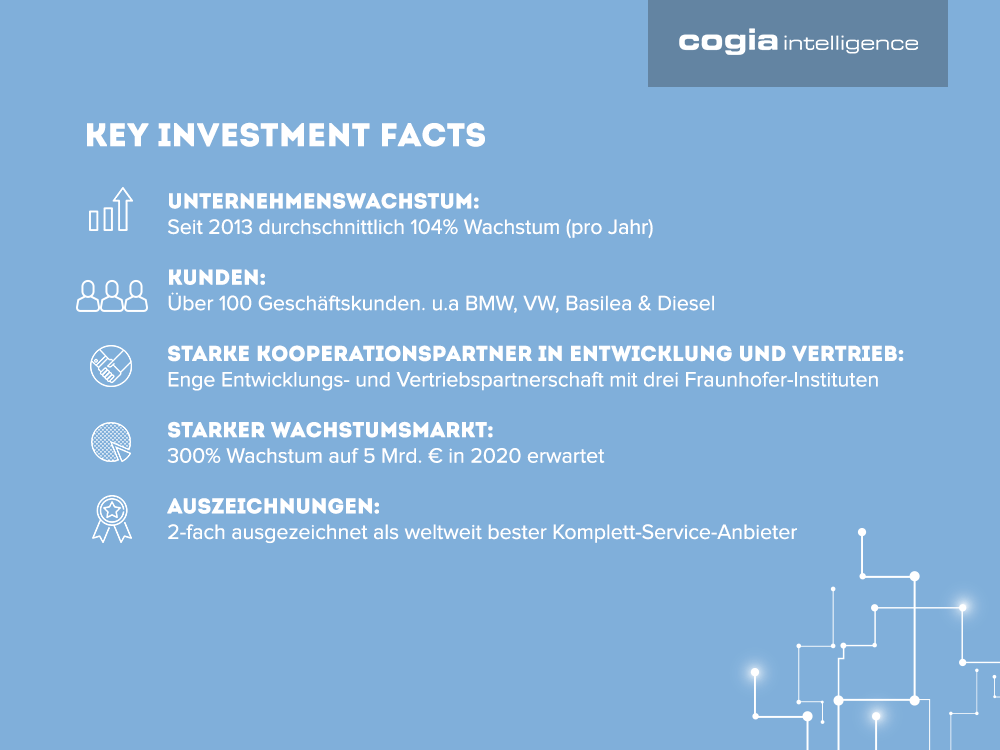 Cogia - Key Investment Facts