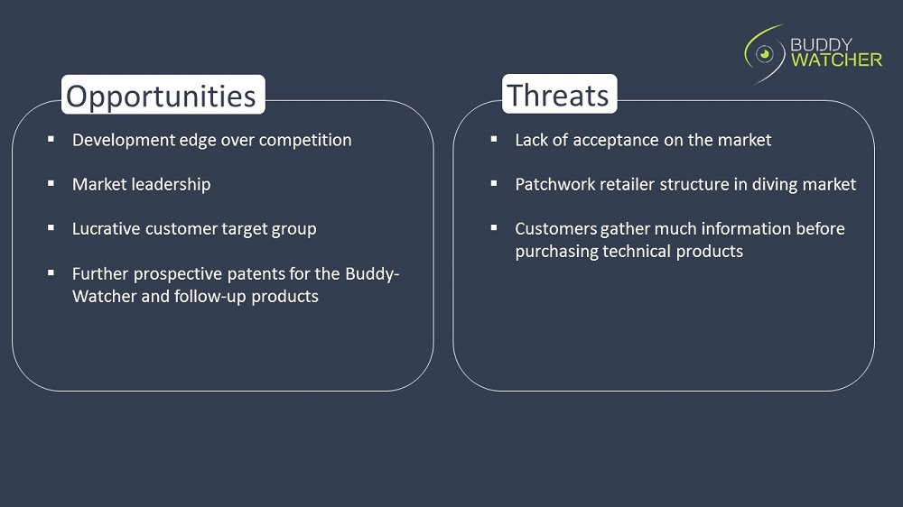 Buddy-Watcher - Opportunities and Threats